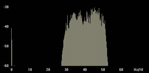 Spectrogram display ot 200 Hz BPF CW filter
