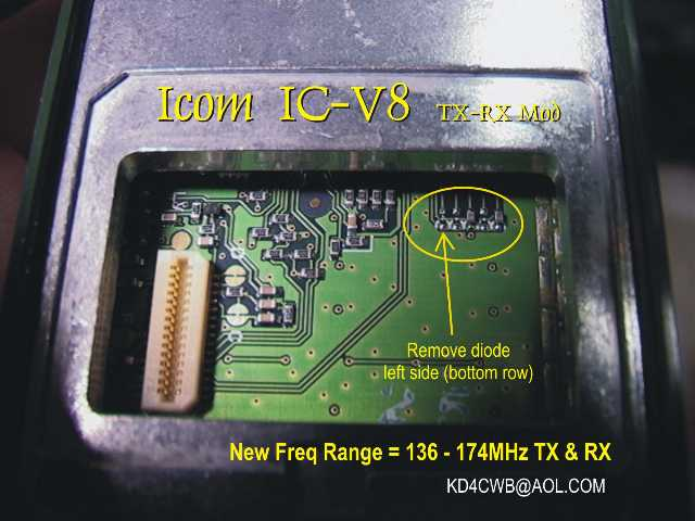 icom ic v8 ic v 8 icv8 user and service manual modifications rh hampedia net service manual icom ic-v80 service manual icom v85