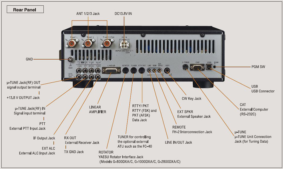 Yaesu ft dx 3000 ft dx 3000 ftdx3000 transceiver for Ft 3000