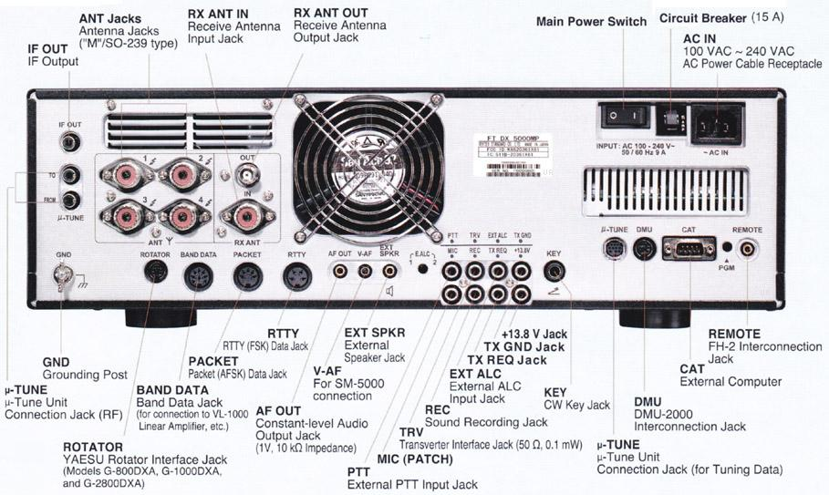 Купить Любительский КВ-трансивер. Yaesu FT DX-3000D | Yaesu.ru